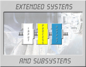 Extended Systems and Subsystems